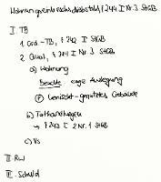 Tafelbild - Wohnungseinbruchsdiebstahl, § 244 I Nr. 3 StGB