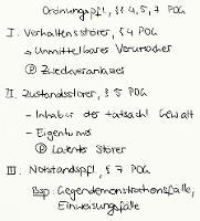Tafelbild - Ordnungspflichtigkeit, §§ 4, 5, 7 POG