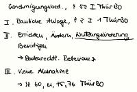 Tafelbild - Genehmigungsbedürftigkeit, § 59 I ThürBO