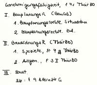 Tafelbild - Genehmigungsfähigkeit, § 71 I ThürBO