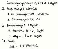 Tafelbild - Genehmigungsfähigkeit, § 72 I 1 BbgBO