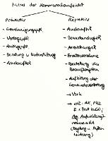 Tafelbild - Mittel der (allgemeinen) Kommunalaufsicht, §§ 92 ff. GemO RP
